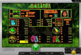 amazonia-slot-machine-review